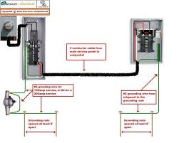 sub panel b jpg 936 x 750 99 shop wiring pinterest