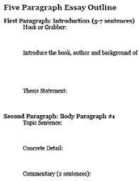 Free Graphic Organizers for Teaching Writing Imhoff Custom Services