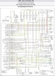1994 jeep grand fuse diagram diagrams 670864 jeep zj wiring diagram wiring diagram for 2000