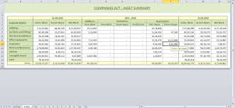 depreciation calculator companies act 2013 u0026 income tax act