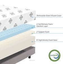 Gel Memory Foam Topper Lucid 12 Inch Gel Memory Foam Mattress