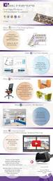 five step guide to office design u0026 layout sec interiors