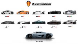koenigsegg autoskin koenigsegg wants to shorten wait time for new car orders to less
