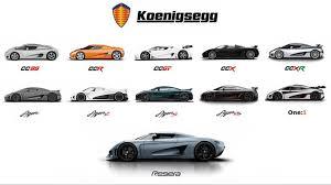 koenigsegg autoskin koenigsegg wants to shorten wait time for new car orders to less