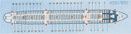 avion air transat siege mitan ca voyage grand tour d europe 2005 nos conseils