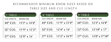 pool table sizes chart table room size chart