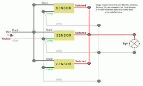brinks motion sensor light wiring diagram wiring diagram