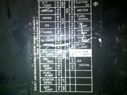 nissan b12 engine fuse box wiring diagram simonand