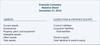 End Of Year Balance Sheet Template Balance Sheet Explanation Accountingcoach