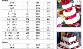 wedding cake price wedding cake prices wedding cake pricing s prices cupcake wedding