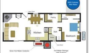 Custom Dream Home Floor Plans 18 Artistic Custom Dream House Floor Plans House Plans 20580