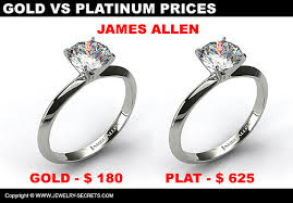 Wedding Ring Prices by Compare Gold Vs Platinum Prices U2013 Jewelry Secrets