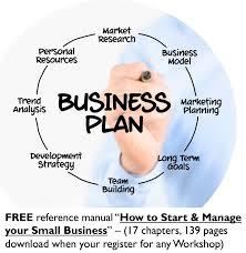score east bay writing a business plan