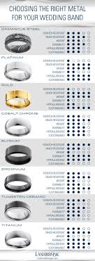 wedding ring metals news at enchanted jewelry danielson connecticut