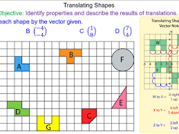 translating shapes using vectors by mr mathematics teaching