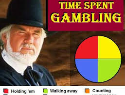 Kenny Rogers Meme - when is it the right time to play kenny rogers the gambler