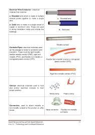 house wiring electrical items u2013 the wiring diagram u2013 readingrat net