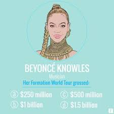 yabiladi forum mariage beyoncé and z are officially a billion dollar