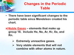 Periodic Table Changes History Of The Periodic Table Ppt