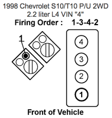 solved firing order for 98 chevy s 10 truck 4 cylinder fixya
