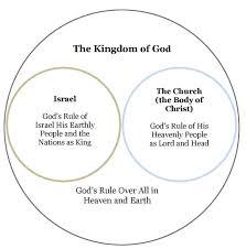 the kingdom of god doctrine org