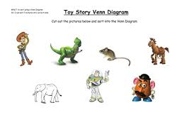 toy story venn diagram by rodders33 teaching resources tes