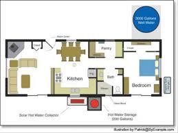 cheap floor plans for homes apartments economical to build house plans cheap house plans