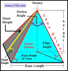 Interior Angles Calculator Pyramid Calculator