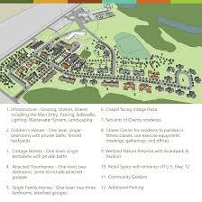 st louis center village renderings