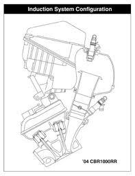 cbr engineering 2004 honda cbr1000rr engine tech sport rider