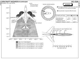 Air Force One Diagram Air Force One Emergency Rescue And Mishap Response