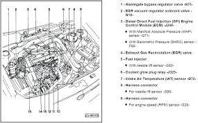 mazda 3 2014 wiring diagram u2013 astartup