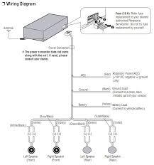 wiring diagram panasonic cq c7301u u2013 the wiring diagram