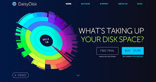 daisydisk analyze disk usage and free up disk space on mac