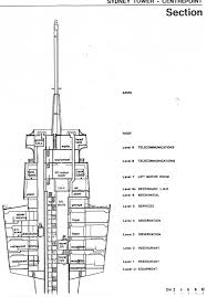 armand u0027s rancho del cielo 100 observation tower plans british house design and