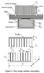 Temperature Of The Interior Of The Sun New Concept Of Space Radiator With Variable Emittance