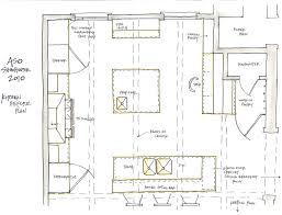 doors contemporary kitchen layout planning graph kitchen layout