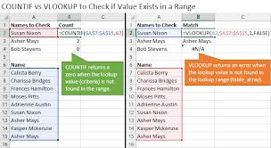 How To Create A Lookup Table In Excel How To Use The Countif Function Instead Of Vlookup Video Excel