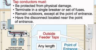 canadian electrical code for dummies dolgular com