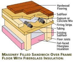 05 03c masonry fiberglass gif