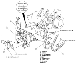 repair guides steering power steering pump autozone com