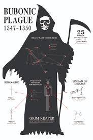 Black Death Map World History The End Of Feudalism