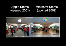 What Is Being Blind Like Why You Don U0027t Need Design Like Apple U2013 The Startup U2013 Medium