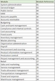 data management ee finance u0026 operations dynamics 365
