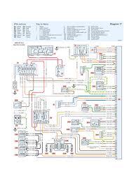 peugeot wiring diagrams 206 peugeot wiring diagrams instruction