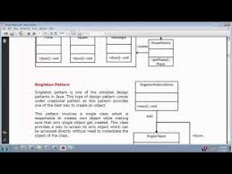 pattern java file java singleton singleton pattern tft file java interview