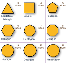 What Are The Interior Angles Of A Hexagon Interior Angle Of A Polygon Of N Sides Okayimage Com