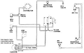 vacuum diagram for a 1978 ford bronco 6 6 california truck fixya