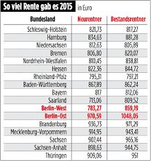 enorme unterschiede in deutschland bis in berlin ost gibt s im schnitt die höchste rente b z berlin