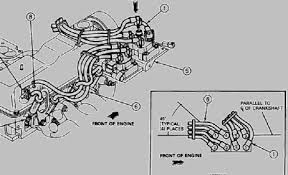 1995 ford explorer spark plug wiring diagram wiring diagram and